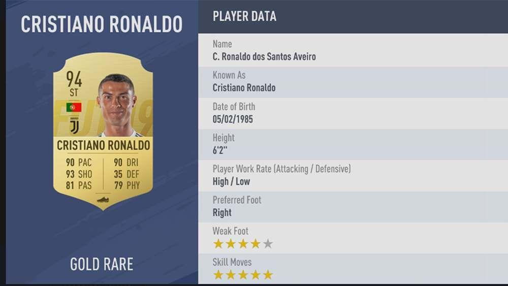 Rating Ronaldo di FIFA 2019