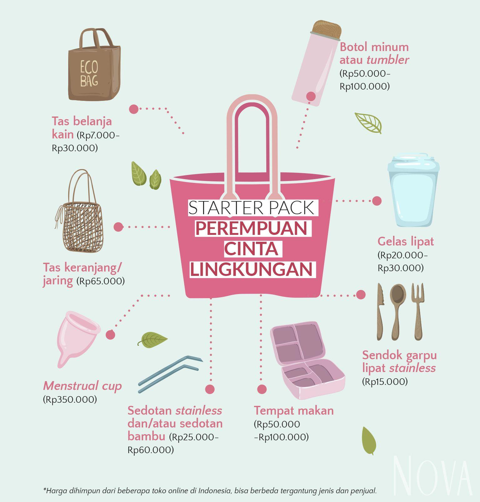 Rilis Kampanye Tukar Baju, Zero Waste Indonesia Tawarkan Gaya