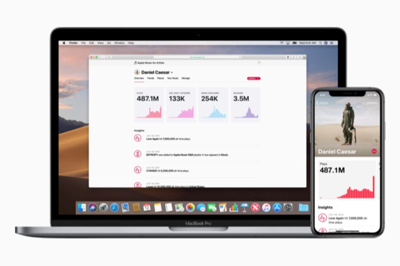 Apple Hadirkan Software Analisis untuk Musisi, Apple Music for Artist