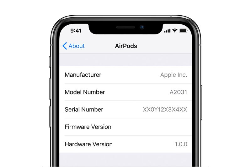 Model Number AirPods