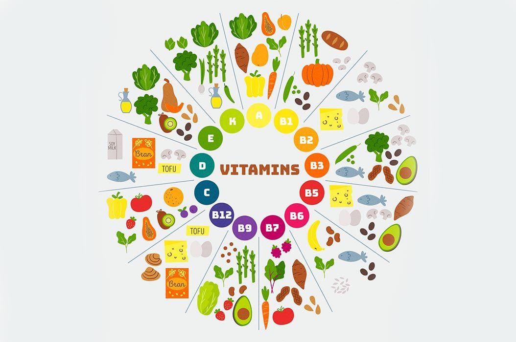 Vitamin Larut Air Dan Vitamin Larut Lemak Inilah Perbedaan Keduanya Semua Halaman Bobo