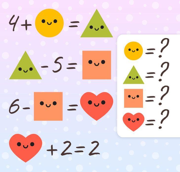 Berapa angka dari tiap bentuk ini?