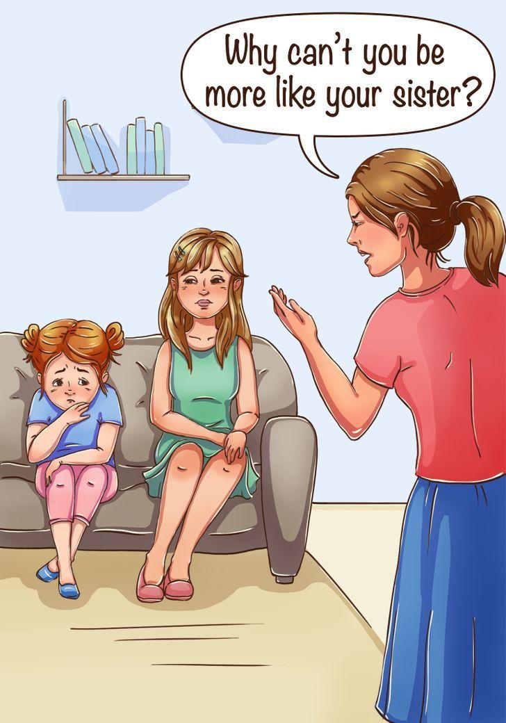 Ilustrasi membandingkan anak satu sama lain
