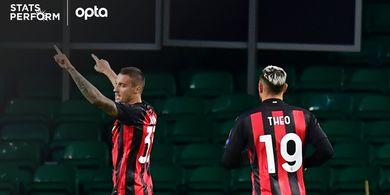 Hasil Liga Europa - 3 Pemain Cetak Gol Perdana, AC Milan Dapat 3 Poin dari Celtic