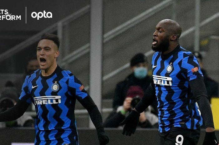 Duet Romelu Lukaku dan Lautaro Martinez untuk Inter Milan, berhasil menghancurkan AC Milan dengan skor 3-0, sementara Zlatan Ibrahimovic cuma bisa bertepuk tangan menyemangati rekan-rekannya.