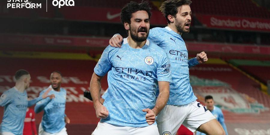 Menangi 14 Laga Beruntun, Manchester City Ulangi Performa Seorang Juara