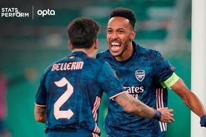 Liga Europa 2020-2021 - Fakta Menarik Laga Antara Rapid Wien vs Arsenal