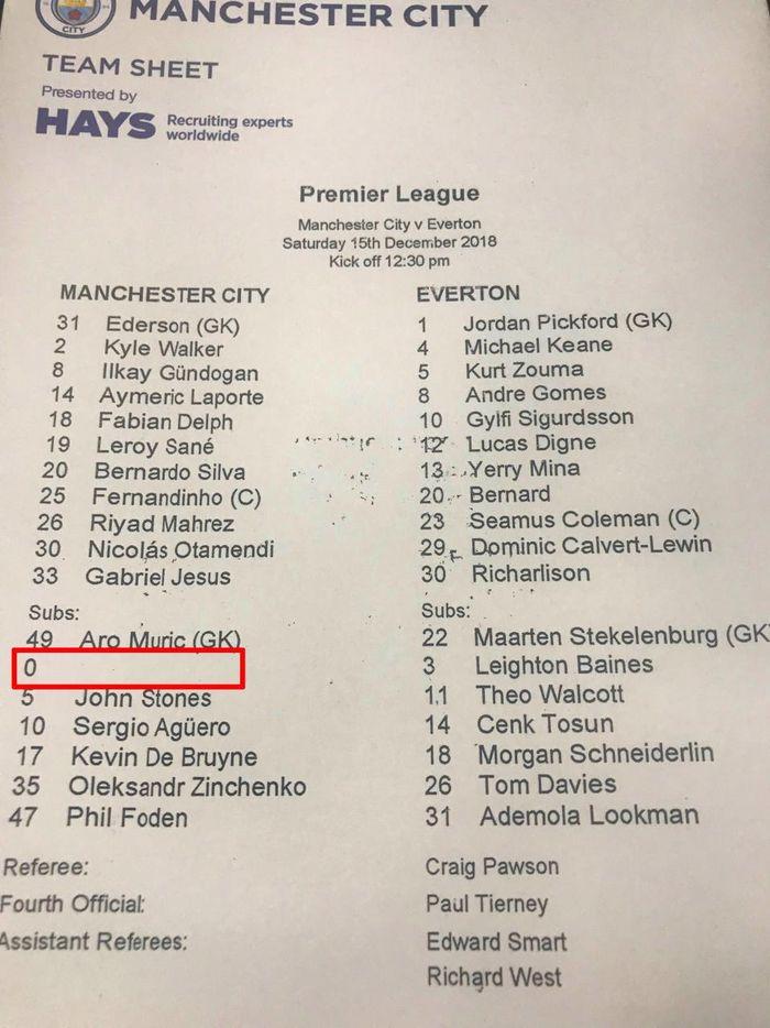 Daftar susunan pemain Manchester City vs Everton