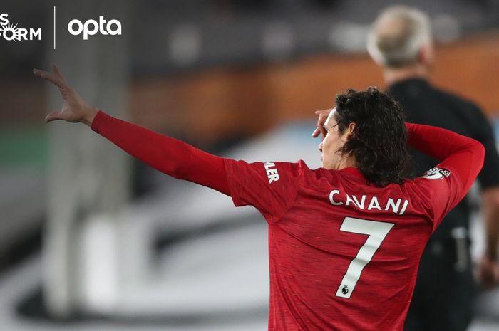 Edinson Cavani merayakan gol ke gawang Fulham di laga Fulham Vs Manchester United di Craven Cottage, Rabu (20/1/2021).