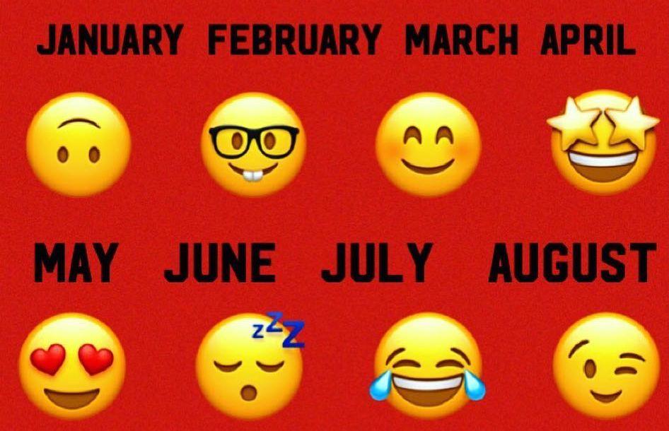 Tes Kepribadian Ungkap Karakter Dominanmu Berdasarkan Bulan Lahir Juli Punya Sifat Genit Dan Playboy Semua Halaman Grid Id