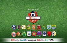 PSM Makassar dan Barito Putera Sama Kuat di Laga Pekan Ketiga Liga 1 2020