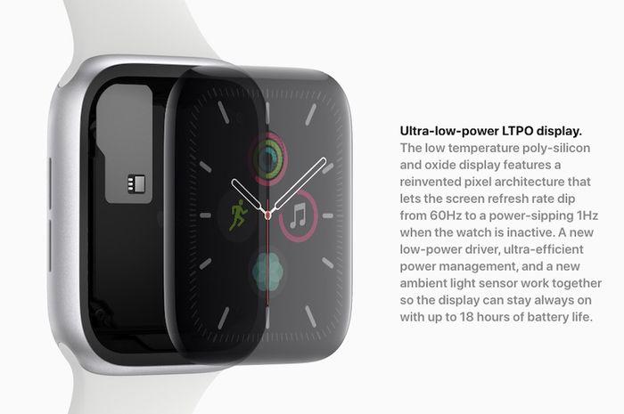 Sistem LTPO-Display Ala Apple Watch Diharapkan Hadir Pada iPhone
