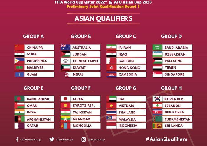 Hasil undian kualifikasi Piala Dunia 2022 Zona Asia.