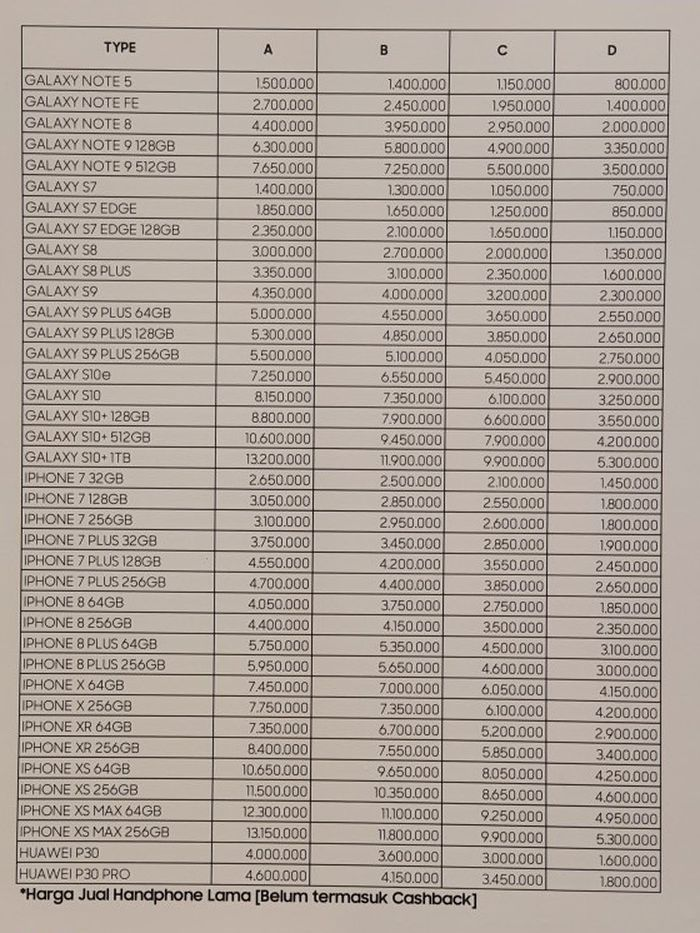 Daftar handphone yang bisa di trade-in dengan Samsung Galaxy Note 10 dan harganya.