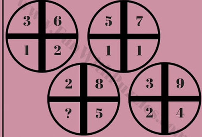 Hilangkan Kebosanan Dengan Teka Teki Matematika Dan Berikut Jawabannya Semua Halaman Intisari