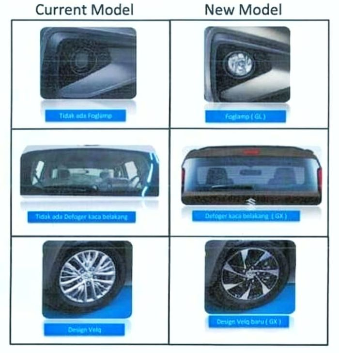 Ubahan eksterior Suzuki Ertiga facelift 2019