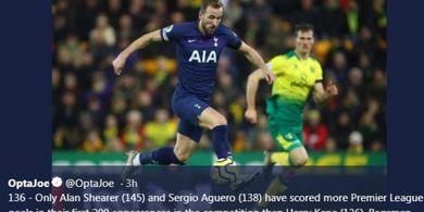 Harry Kane Tak Ragu untuk Pergi Kalau Tottenham Hotspur Tetap Begini
