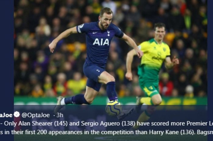 Striker Tottenham Hotspur, Harry Kane, dalam laga kontra Norwich pada Sabtu (28/12/2019).