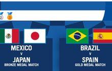 Jadwal Final Olimpiade Tokyo 2020 - Brasil vs Spanyol Berebut Emas, Meksiko vs Jepang Incar Perunggu