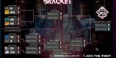Hasil M2 Mobile Legends World Championship, Alter Ego Lolos ke Lower Bracket