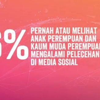 Akses Internet Meningkat, 3 dari 4 Perempuan Mengalami Kekerasan Online?