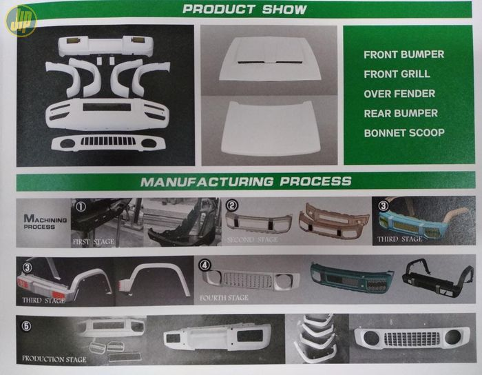 proses produksi body kit Jimny ala JCW Design