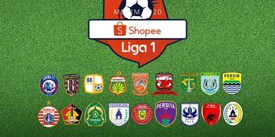 Tim Liga 1 2020 Ini Berikan Ultimatum Keras kepada PSSI dan PT LIB