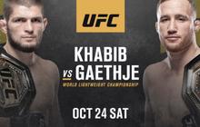 Jangan Lewat! 3 Pertarungan UFC Wajib Tonton di Akhir Tahun